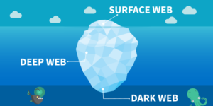 how to search the dark web
